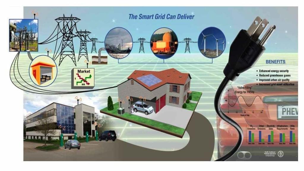 smart grid 1