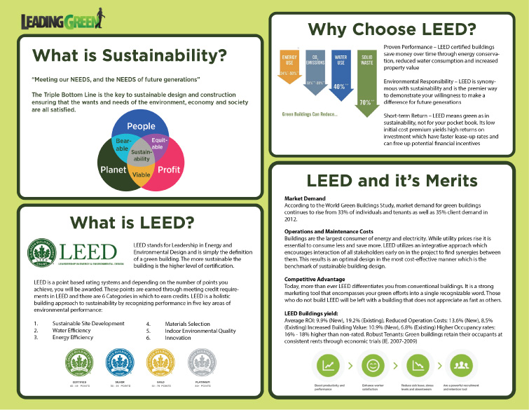 Leed Green Associate Training Online Leadinggreen